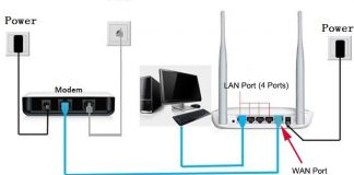 How to Set Up a Home Wireless Router